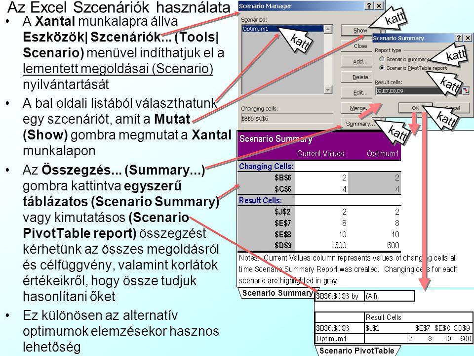 Az Excel Szcenáriók használata