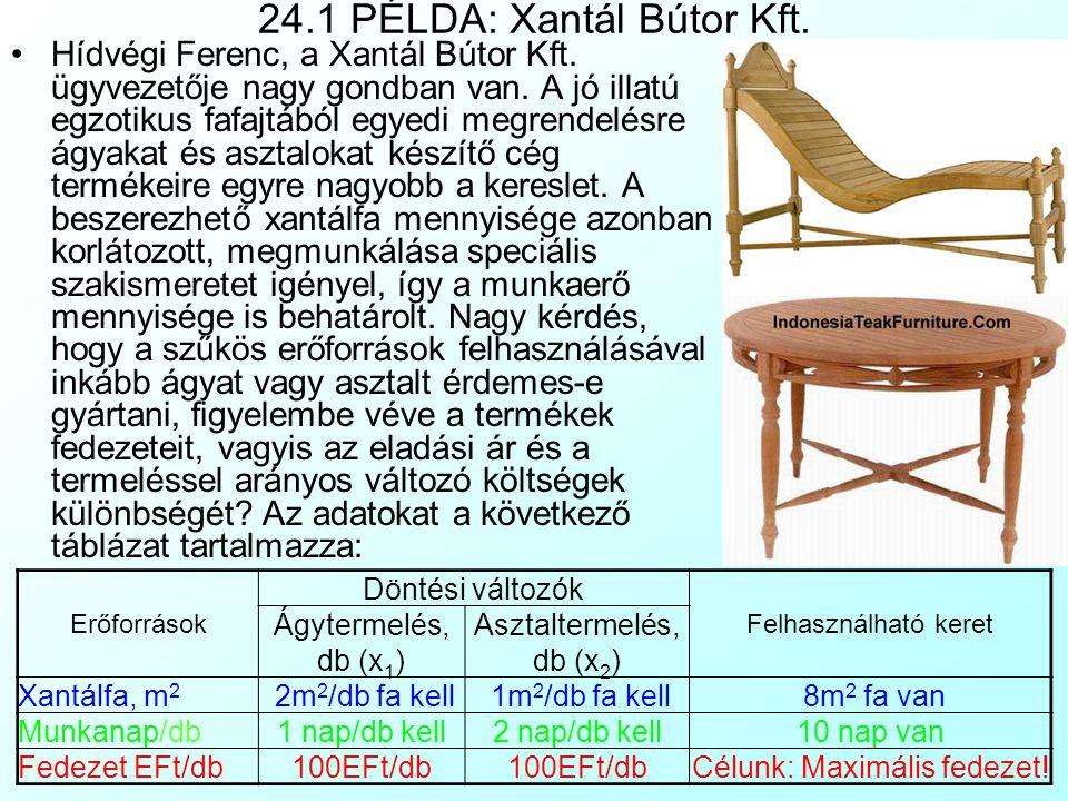 24.1 PÉLDA: Xantál Bútor Kft.