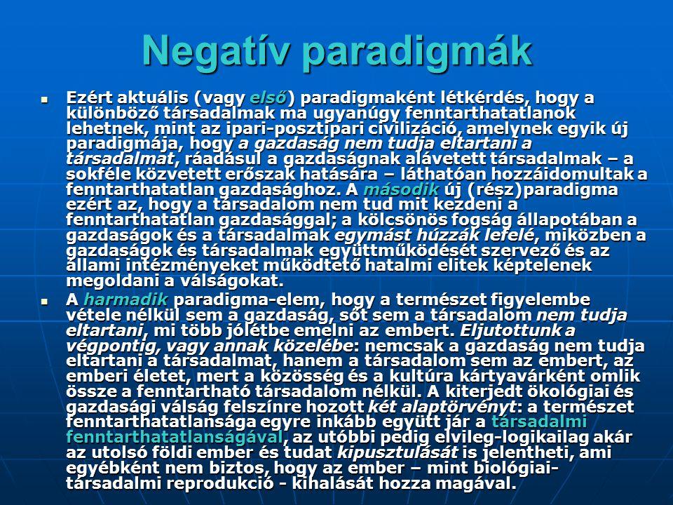 Negatív paradigmák
