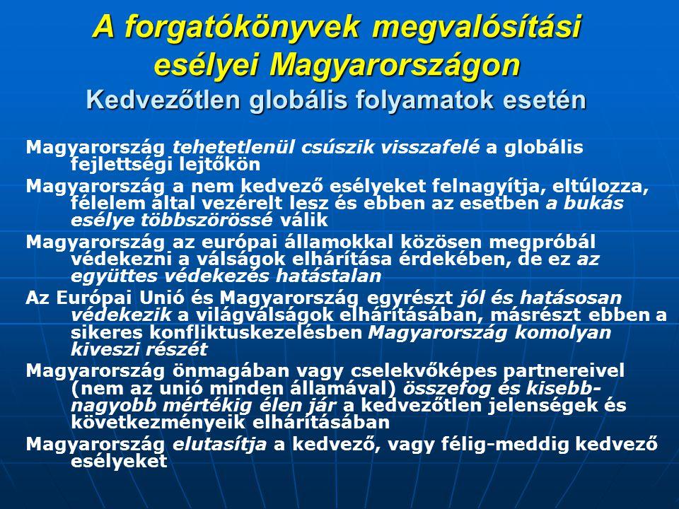 A forgatókönyvek megvalósítási esélyei Magyarországon Kedvezőtlen globális folyamatok esetén
