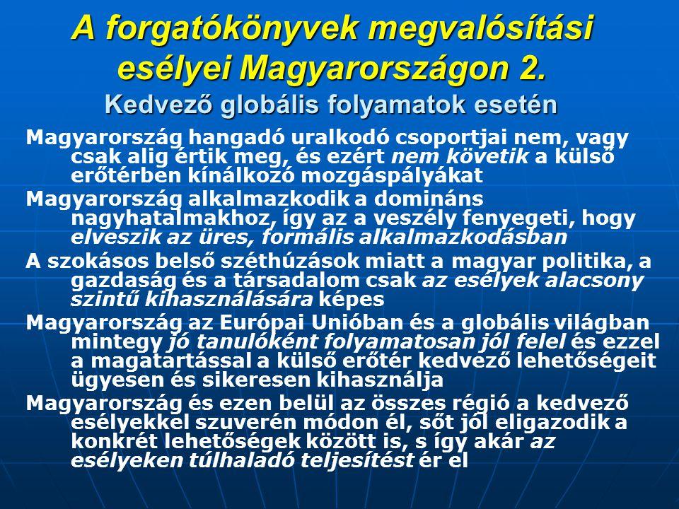 A forgatókönyvek megvalósítási esélyei Magyarországon 2