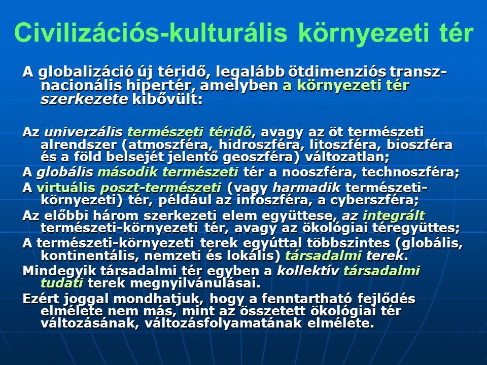 Civilizációs-kulturális környezeti tér