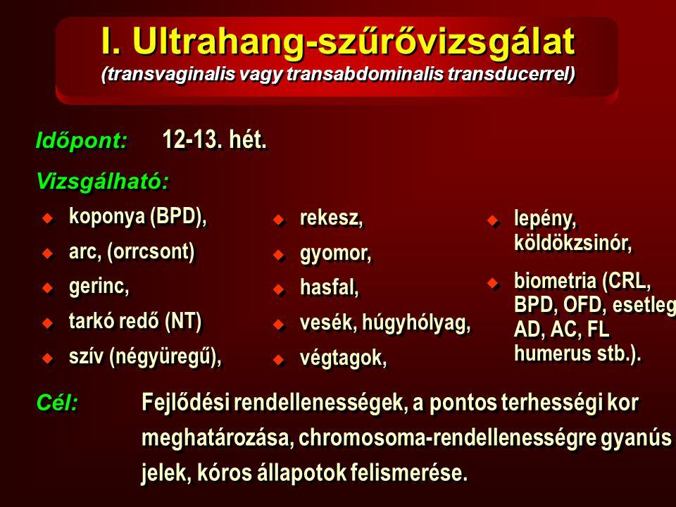 I. Ultrahang-szűrővizsgálat (transvaginalis vagy transabdominalis transducerrel)