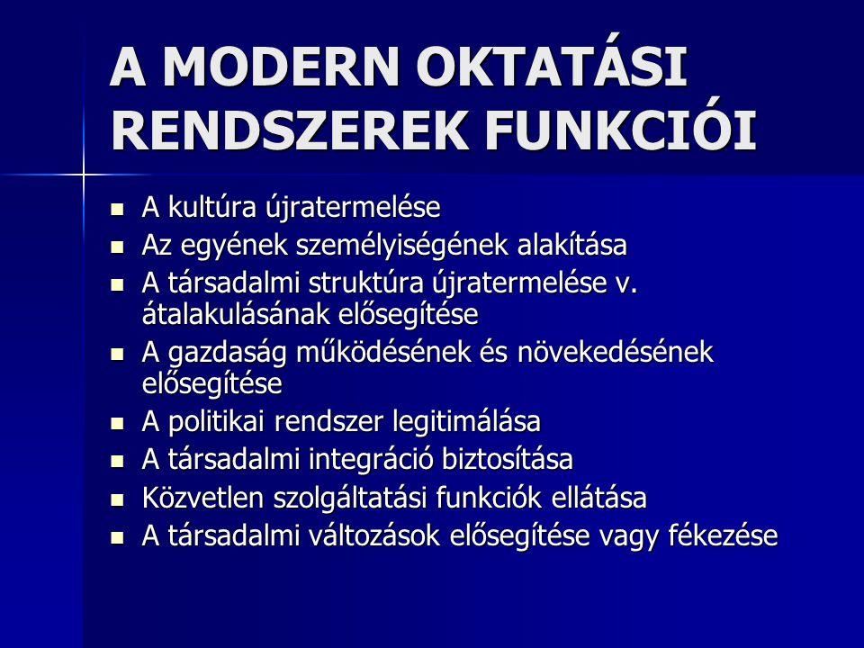 A MODERN OKTATÁSI RENDSZEREK FUNKCIÓI