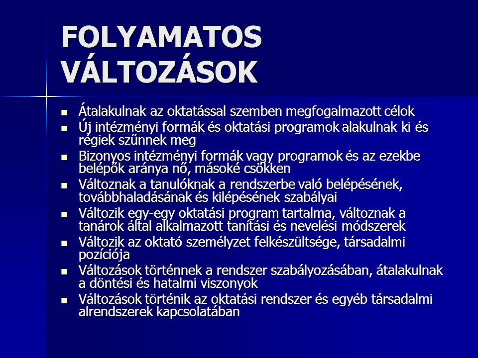 FOLYAMATOS VÁLTOZÁSOK