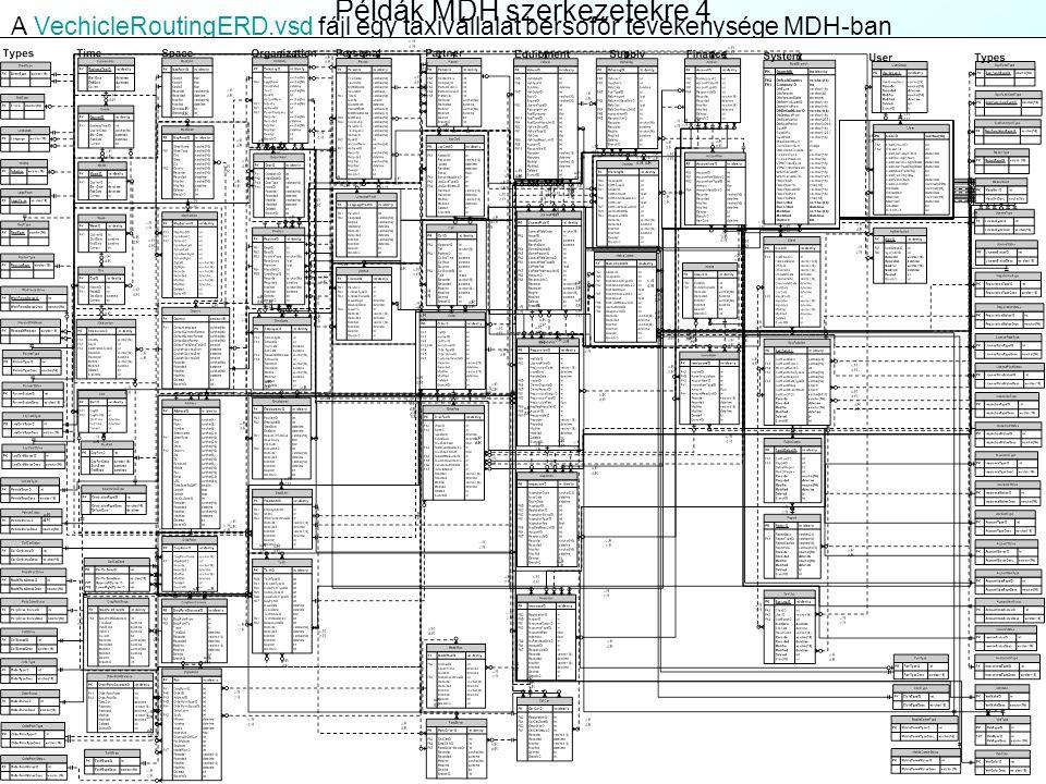 Példák MDH szerkezetekre 4