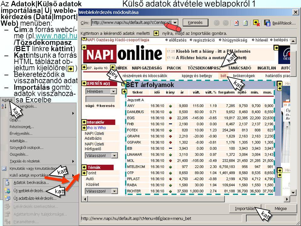 Külső adatok átvétele weblapokról 1