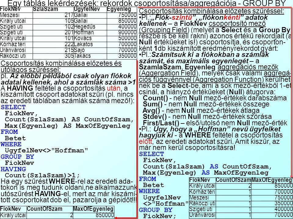 Egy táblás lekérdezések: rekordok csoportosítása/aggregációja - GROUP BY