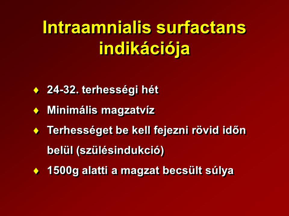 Intraamnialis surfactans indikációja