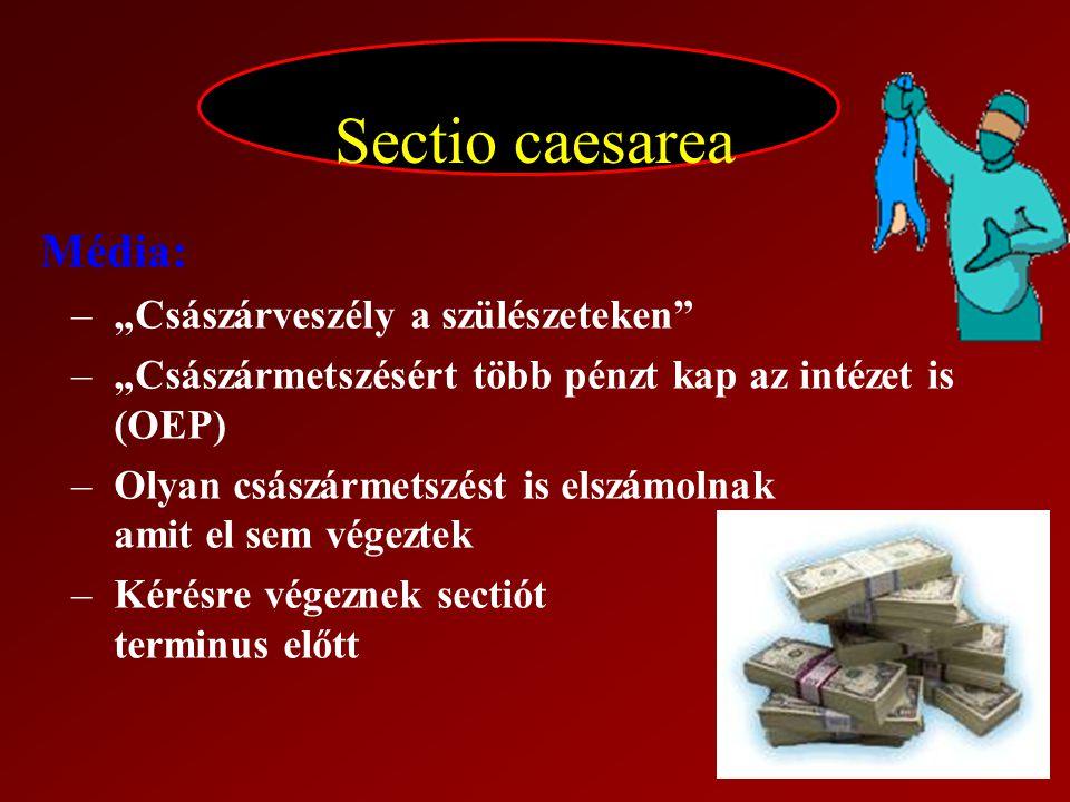 """Sectio caesarea Média: """"Császárveszély a szülészeteken"""