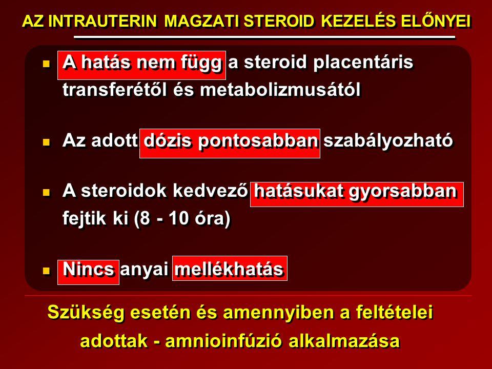 AZ INTRAUTERIN MAGZATI STEROID KEZELÉS ELŐNYEI