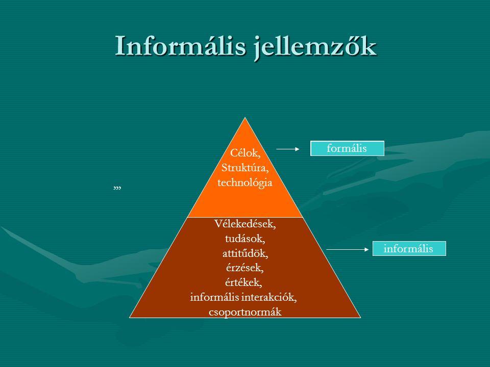 Informális jellemzők formális ,,, informális
