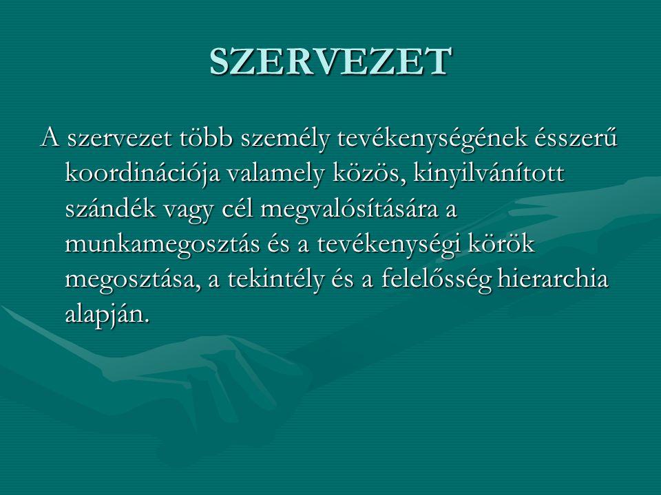 SZERVEZET
