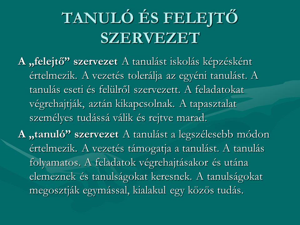 TANULÓ ÉS FELEJTŐ SZERVEZET