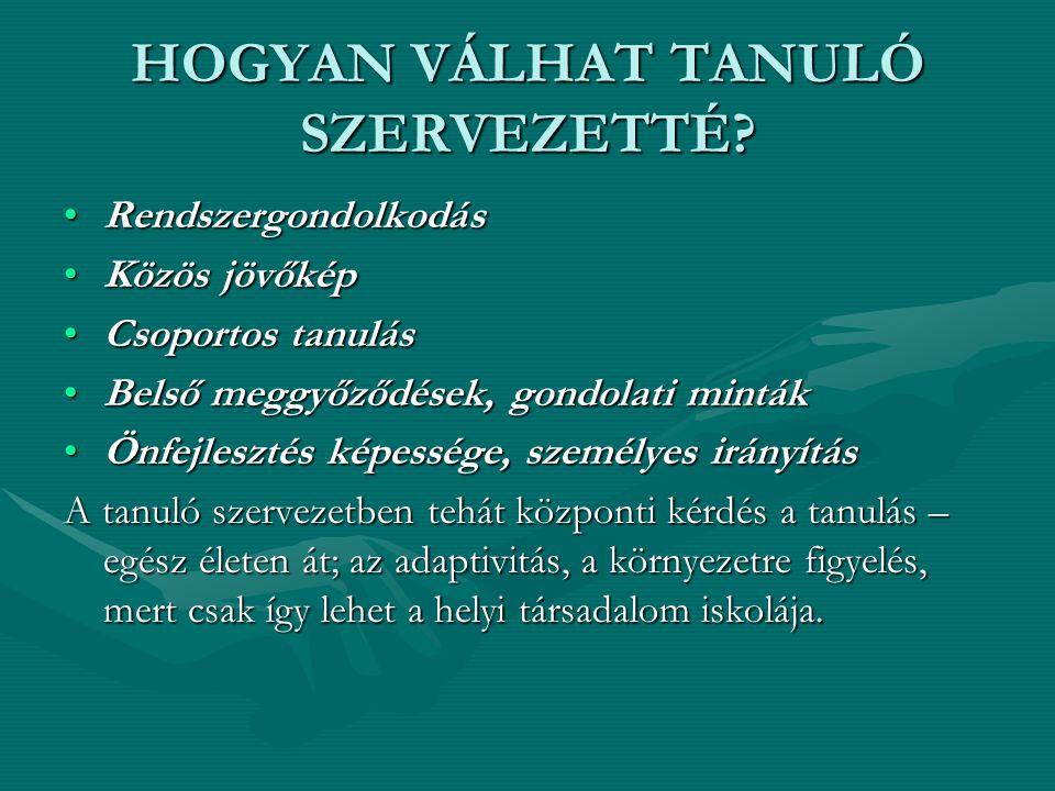 HOGYAN VÁLHAT TANULÓ SZERVEZETTÉ