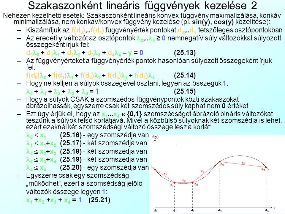Szakaszonként lineáris függvények kezelése 2