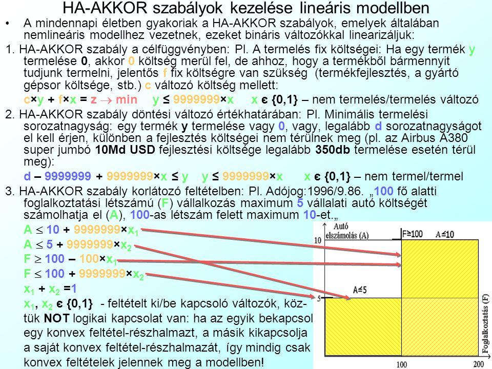 HA-AKKOR szabályok kezelése lineáris modellben