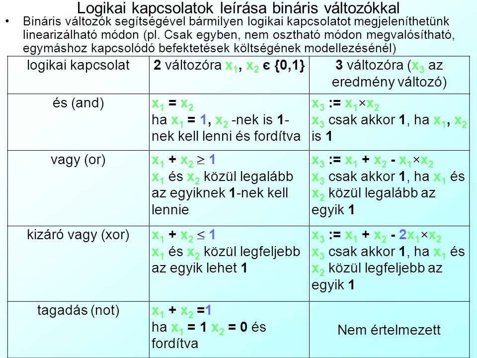 Logikai kapcsolatok leírása bináris változókkal