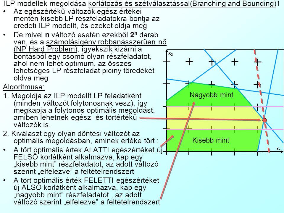 ILP modellek megoldása korlátozás és szétválasztással(Branching and Bounding)1