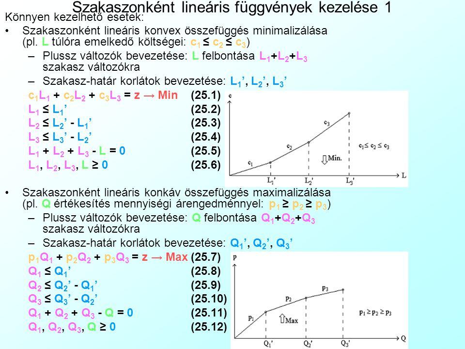 Szakaszonként lineáris függvények kezelése 1