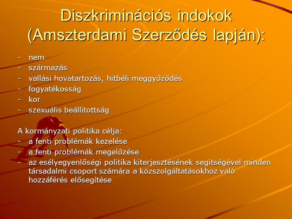Diszkriminációs indokok (Amszterdami Szerződés lapján):