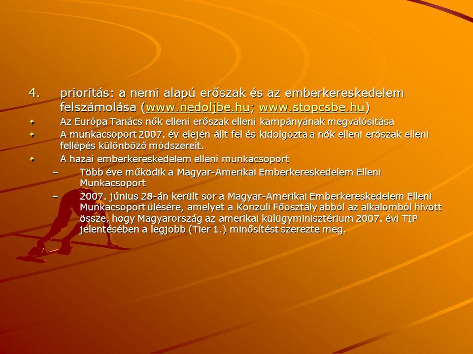 prioritás: a nemi alapú erőszak és az emberkereskedelem felszámolása (www.nedoljbe.hu; www.stopcsbe.hu)
