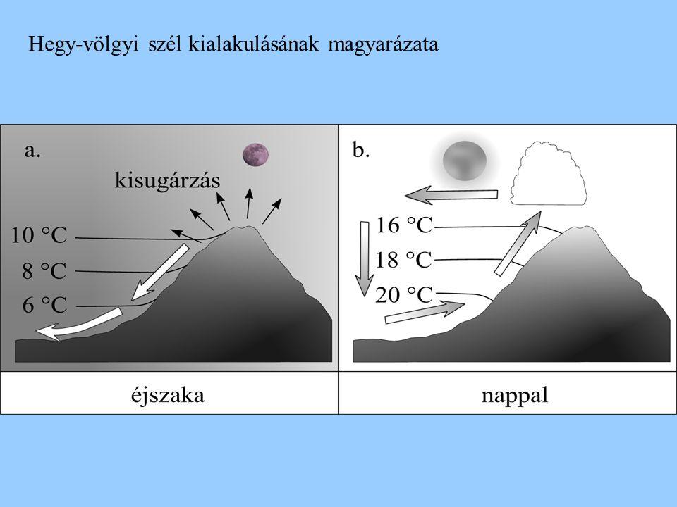 Hegy-völgyi szél kialakulásának magyarázata