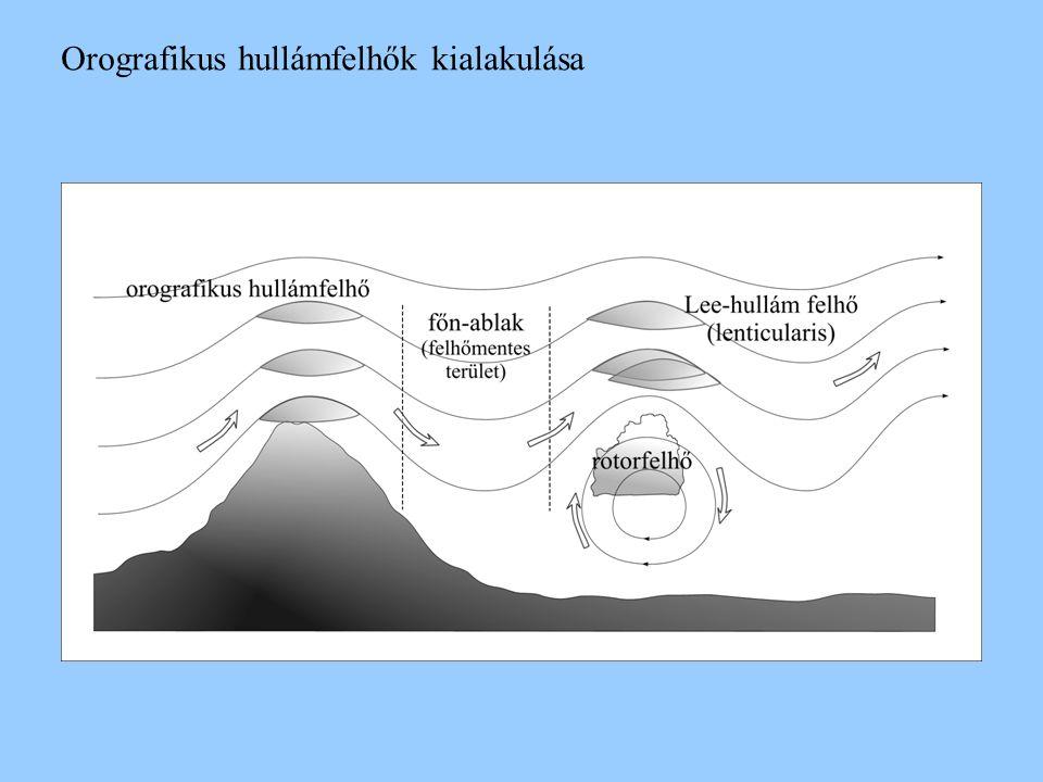 Orografikus hullámfelhők kialakulása