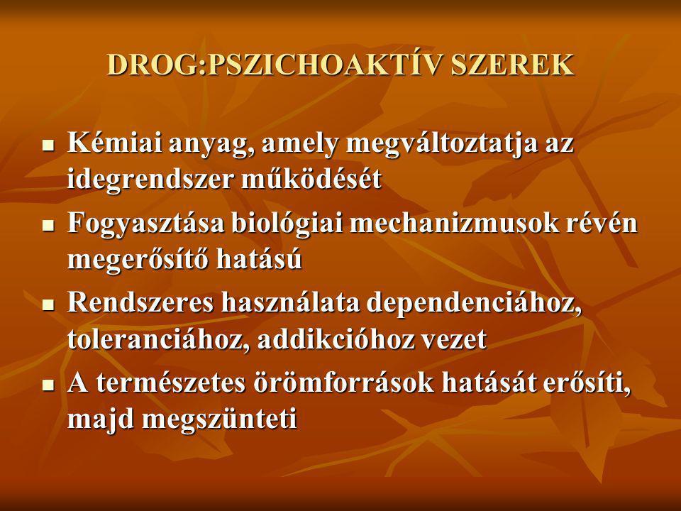 DROG:PSZICHOAKTÍV SZEREK