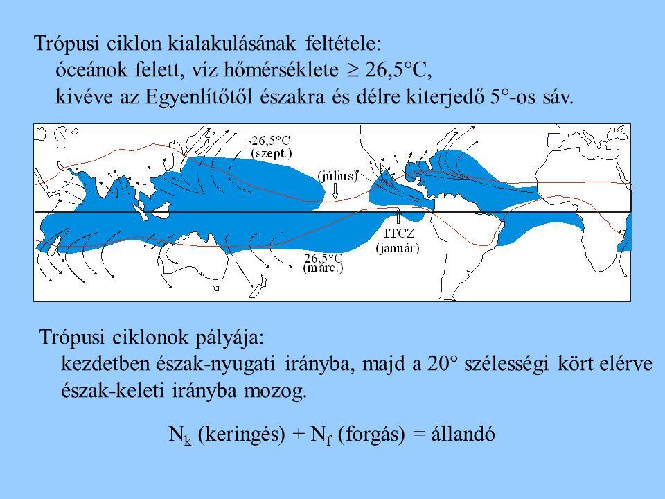 Trópusi ciklon kialakulásának feltétele: