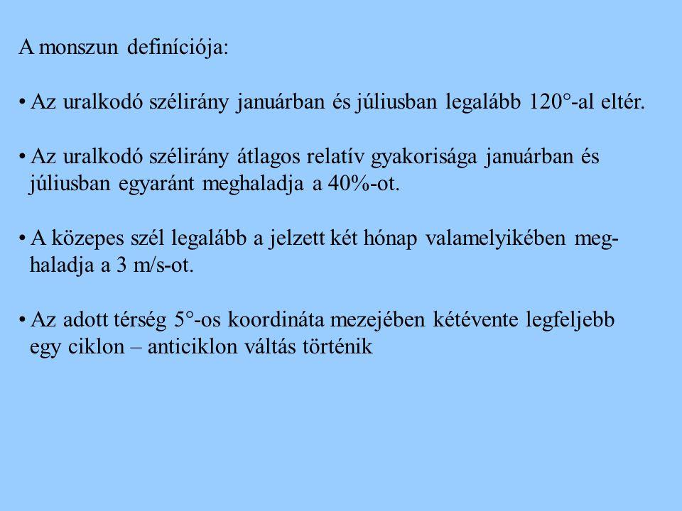 A monszun definíciója: