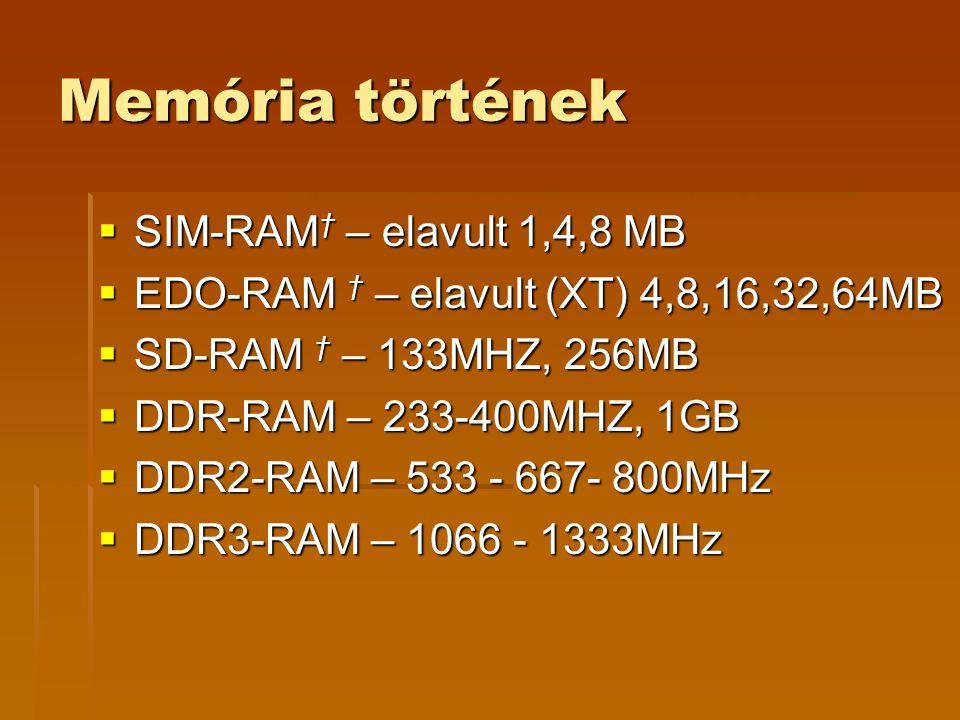 Memória történek SIM-RAM† – elavult 1,4,8 MB