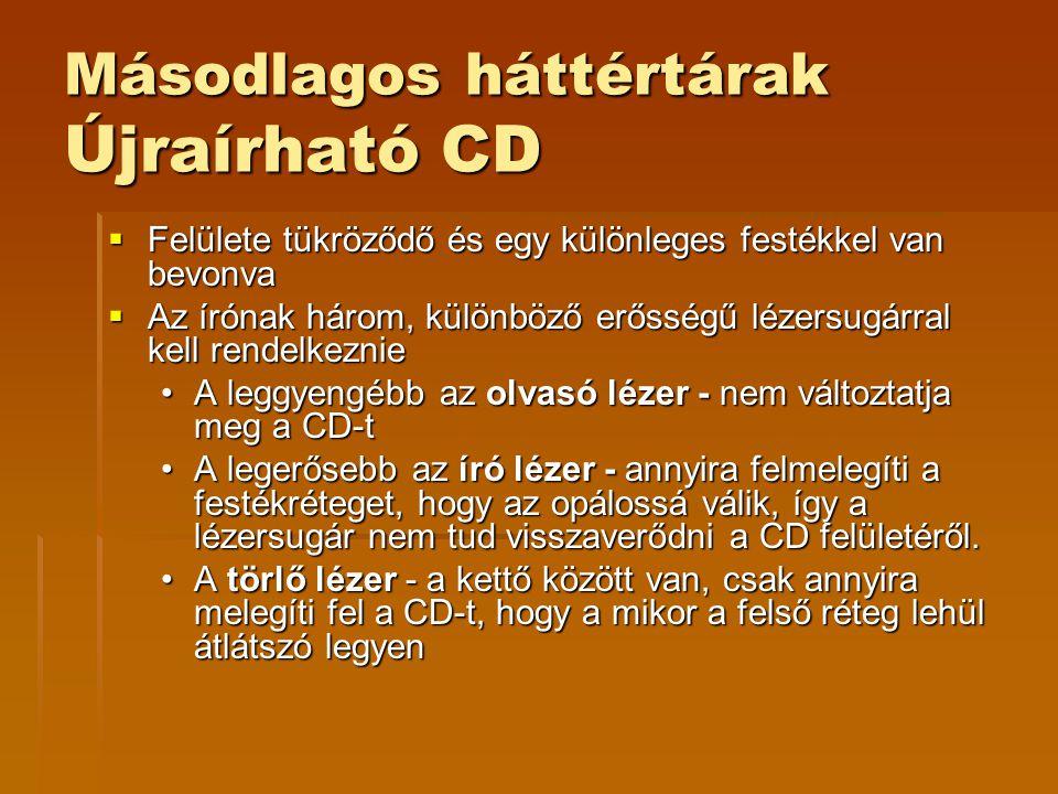 Másodlagos háttértárak Újraírható CD