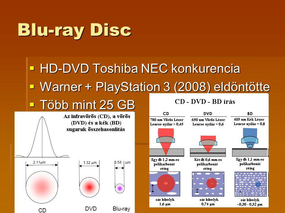 Blu-ray Disc HD-DVD Toshiba NEC konkurencia