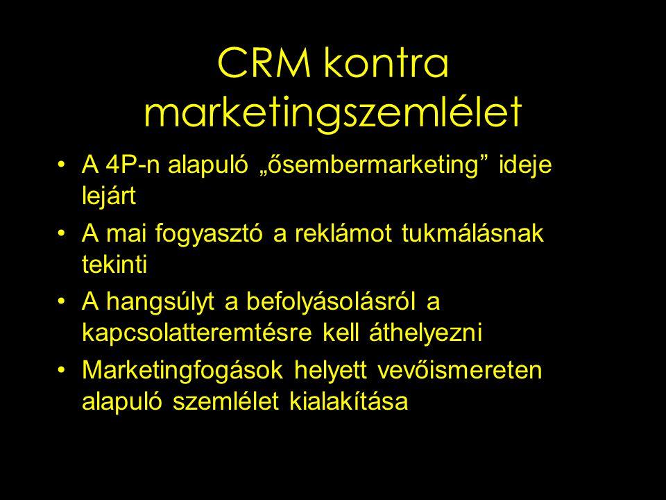CRM kontra marketingszemlélet