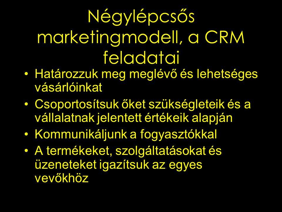 Négylépcsős marketingmodell, a CRM feladatai