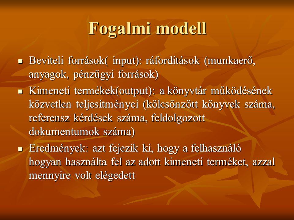 Fogalmi modell Beviteli források( input): ráfordítások (munkaerő, anyagok, pénzügyi források)