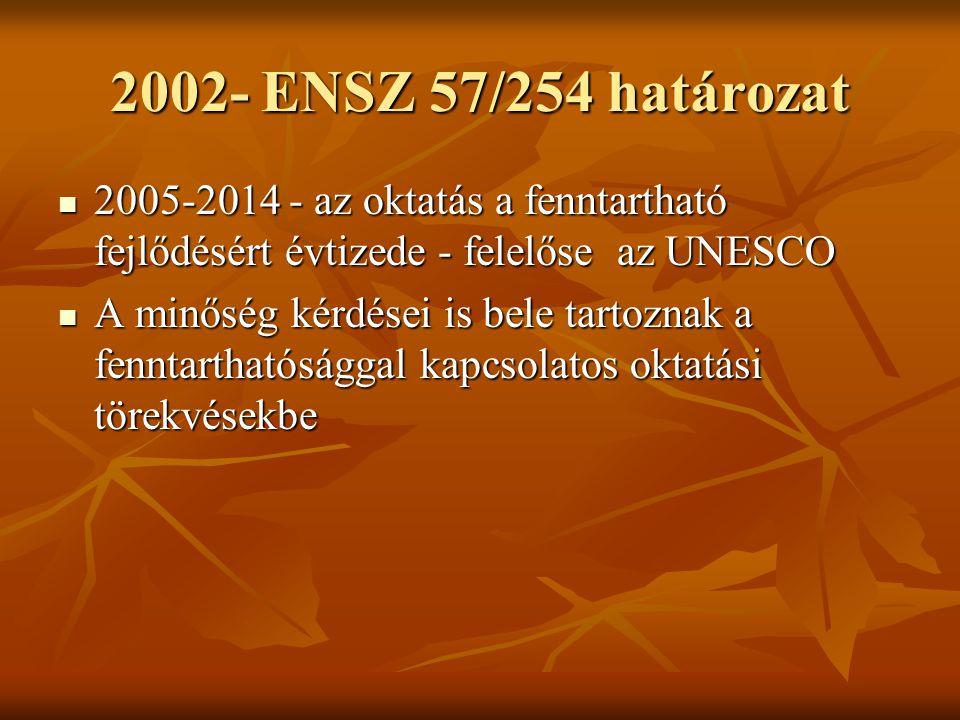 2002- ENSZ 57/254 határozat 2005-2014 - az oktatás a fenntartható fejlődésért évtizede - felelőse az UNESCO.