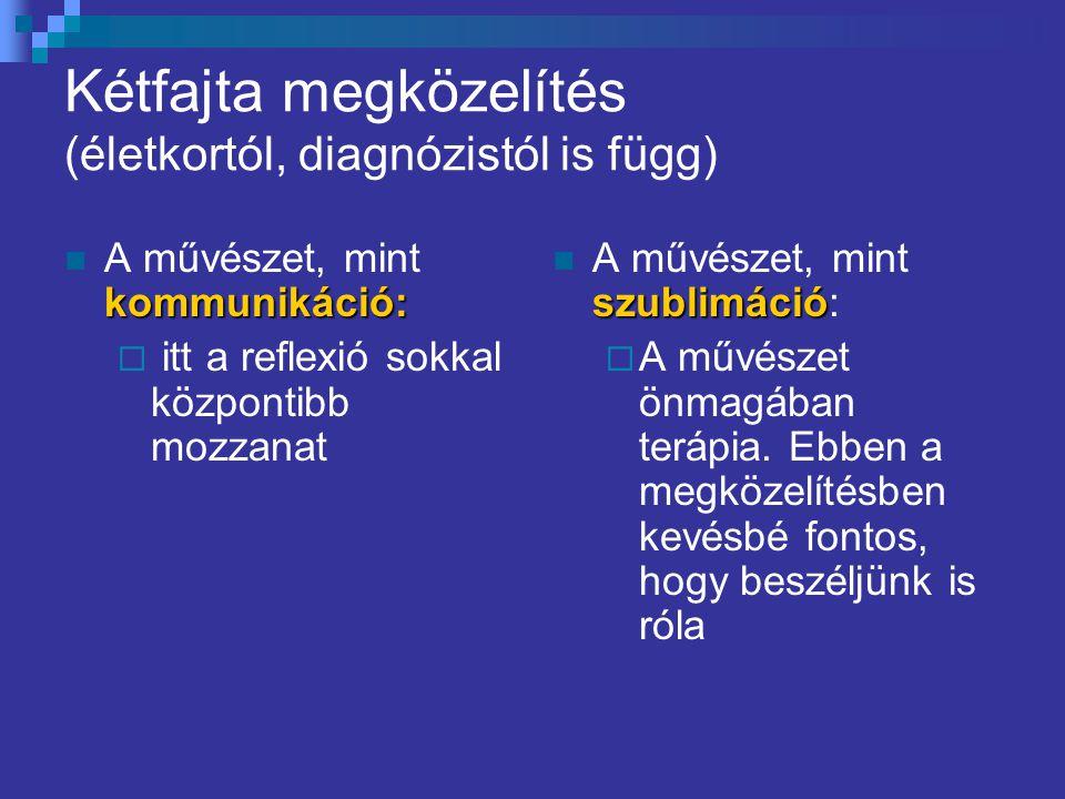Kétfajta megközelítés (életkortól, diagnózistól is függ)