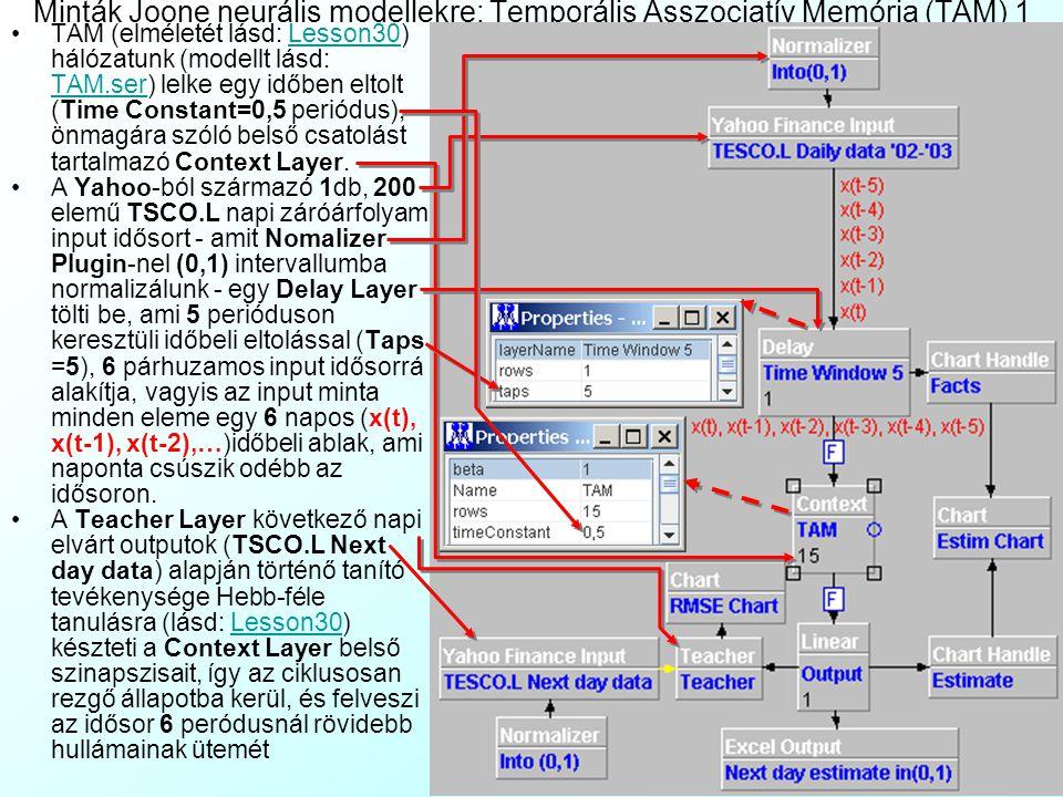 Minták Joone neurális modellekre: Temporális Asszociatív Memória (TAM) 1
