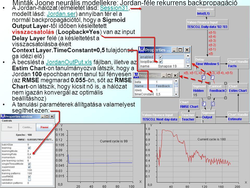 Minták Joone neurális modellekre: Jordan-féle rekurrens backpropagáció