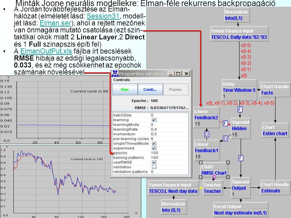 Minták Joone neurális modellekre: Elman-féle rekurrens backpropagáció
