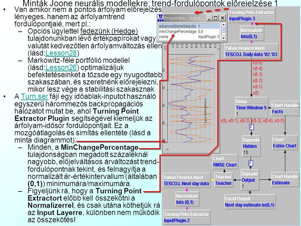 Minták Joone neurális modellekre: trend-fordulópontok előrejelzése 1