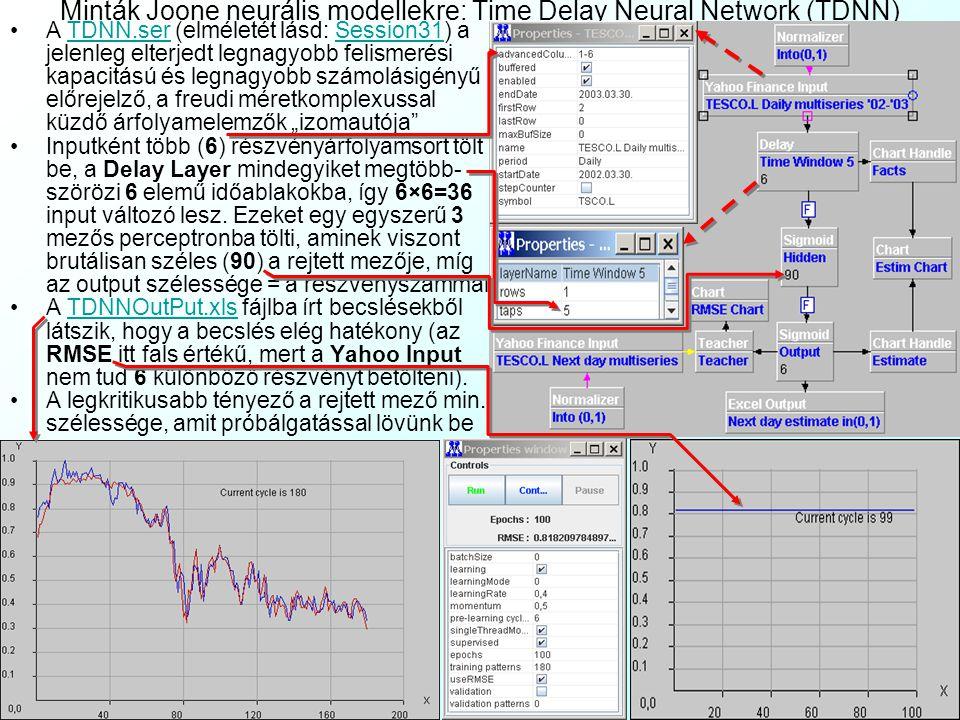 Minták Joone neurális modellekre: Time Delay Neural Network (TDNN)