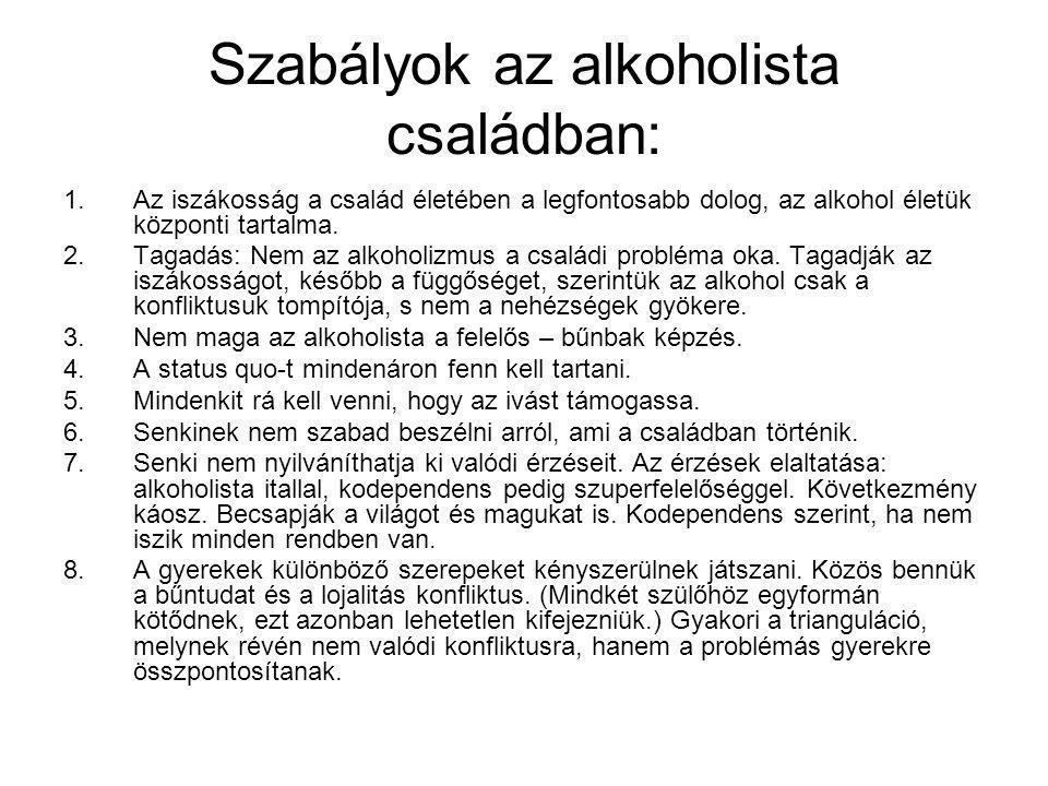 Szabályok az alkoholista családban: