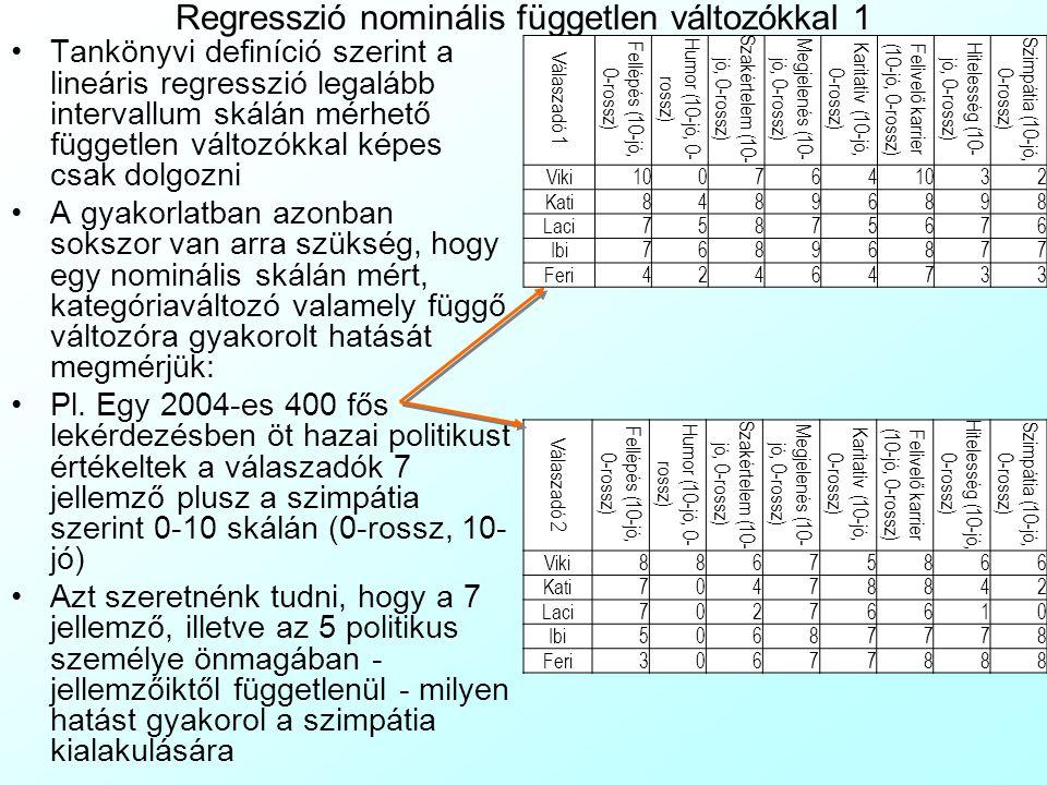 Regresszió nominális független változókkal 1
