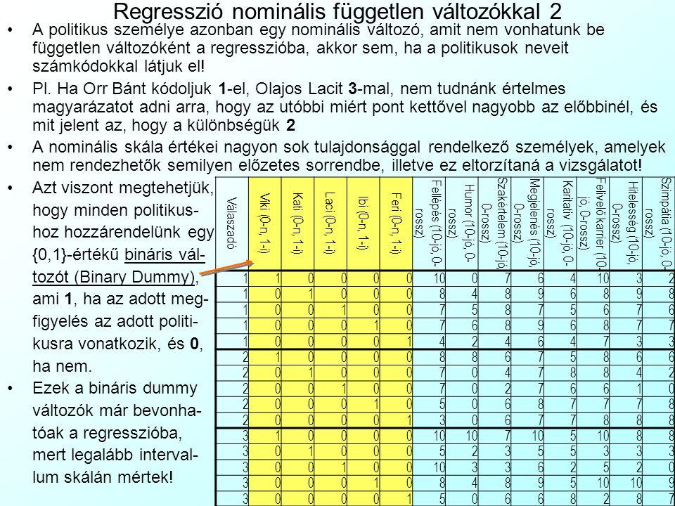 Regresszió nominális független változókkal 2