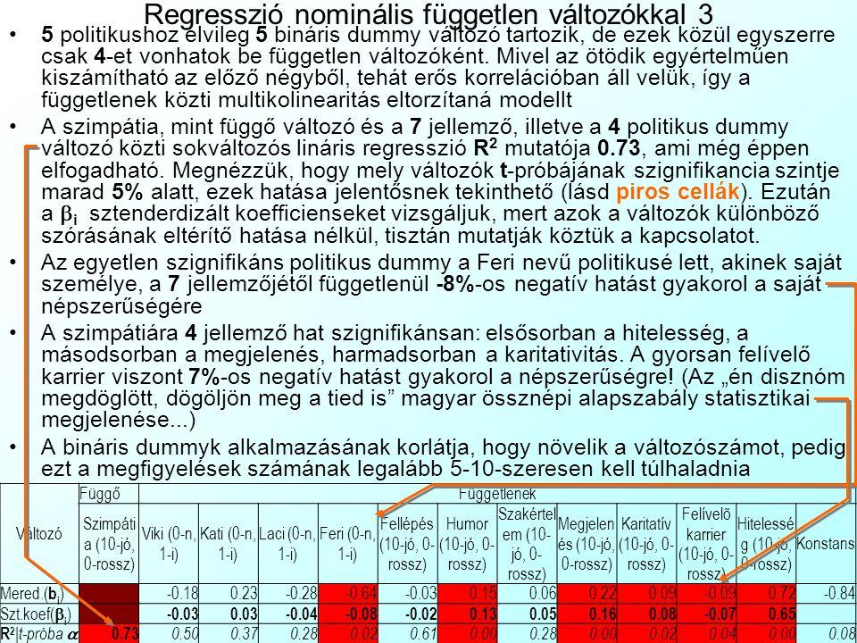 Regresszió nominális független változókkal 3