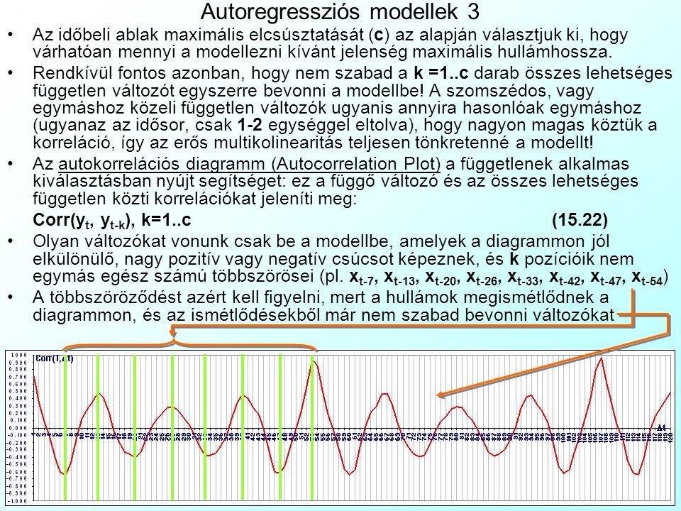 Autoregressziós modellek 3