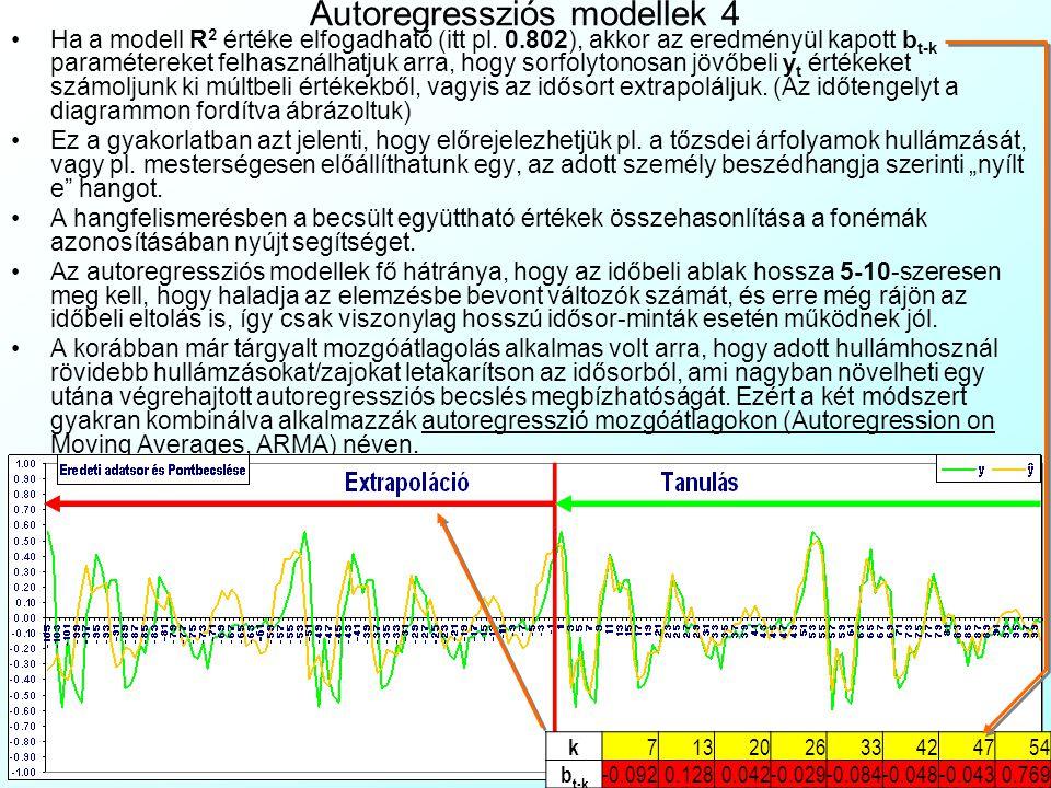 Autoregressziós modellek 4